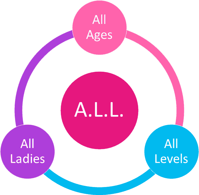 A.L.L. All Ages. All Ladies. All Levels.